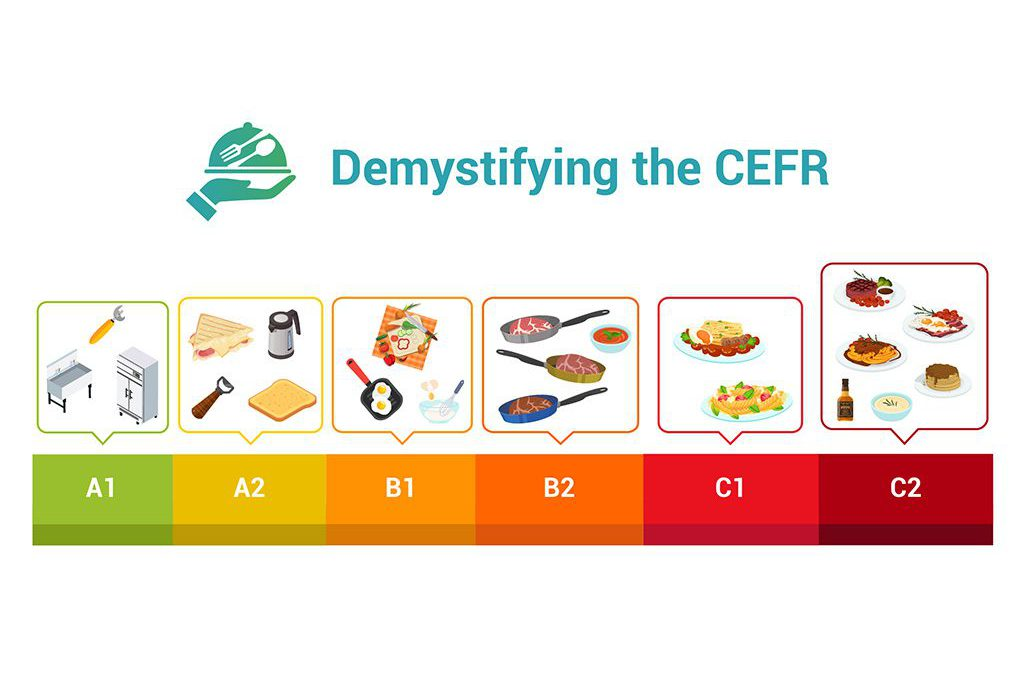 The CEFR and… cooking
